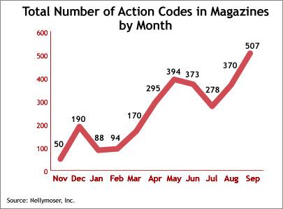 ActionCodeMagazines-Char