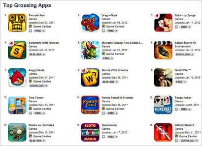 Top-Grossing-Apps