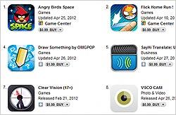 Apps-B2