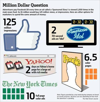 Million-dollar-question-1