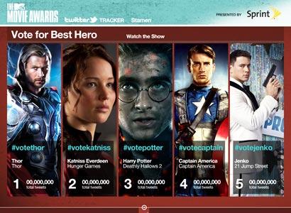 The-Movie-Awards-B