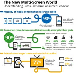 Multi-Screen-B