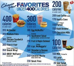 Mcdonald 39 s adds calorie counts to menu boards 09 13 2012 for Calories in a mcdonald s fish sandwich