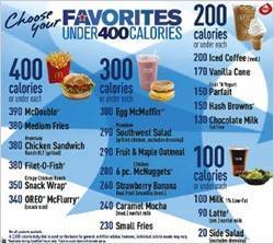 McDonald-menu-B