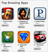 Top-Grossing-Apps-B